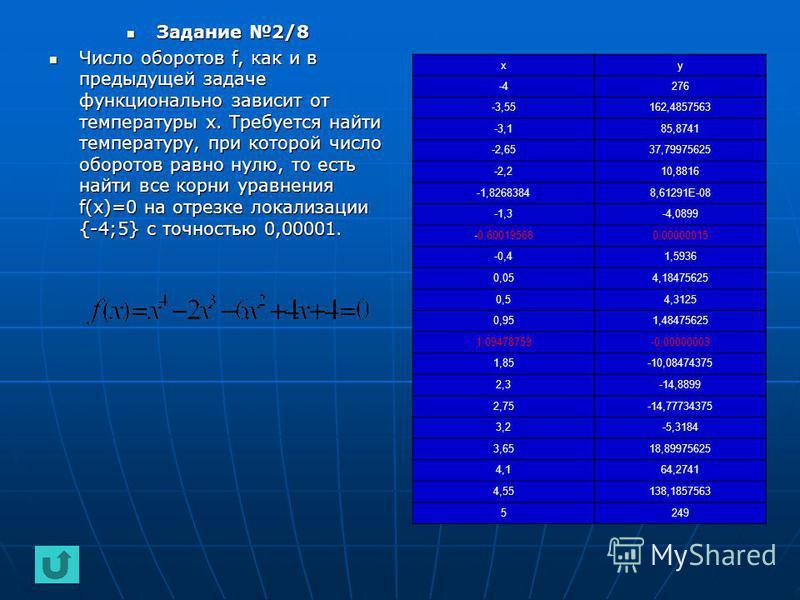 Задание 2/8 Задание 2/8 Число оборотов f, как и в предыдущей задаче функционально зависит от температуры x. Требуется найти температуру, при которой число оборотов равно нулю, то есть найти все корни уравнения f(x)=0 на отрезке локализации {-4;5} с т