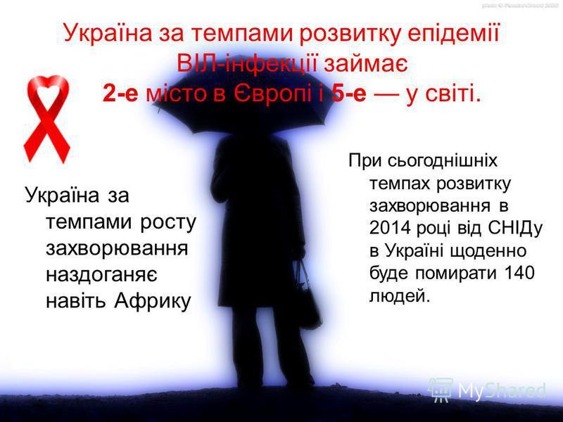 Україна за темпами розвитку епідемії ВІЛ-інфекції займає 2-е місто в Європі і 5-е у світі. Україна за темпами росту захворювання наздоганяє навіть Африку При сьогоднішніх темпах розвитку захворювання в 2014 році від СНІДу в Україні щоденно буде помир
