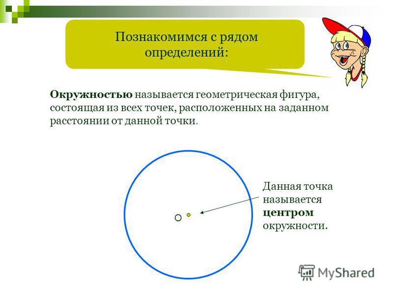 Познакомимся с рядом определений: Окружностью называется геометрическая фигура, состоящая из всех точек, расположенных на заданном расстоянии от данной точки. Данная точка называется центром окружности. О