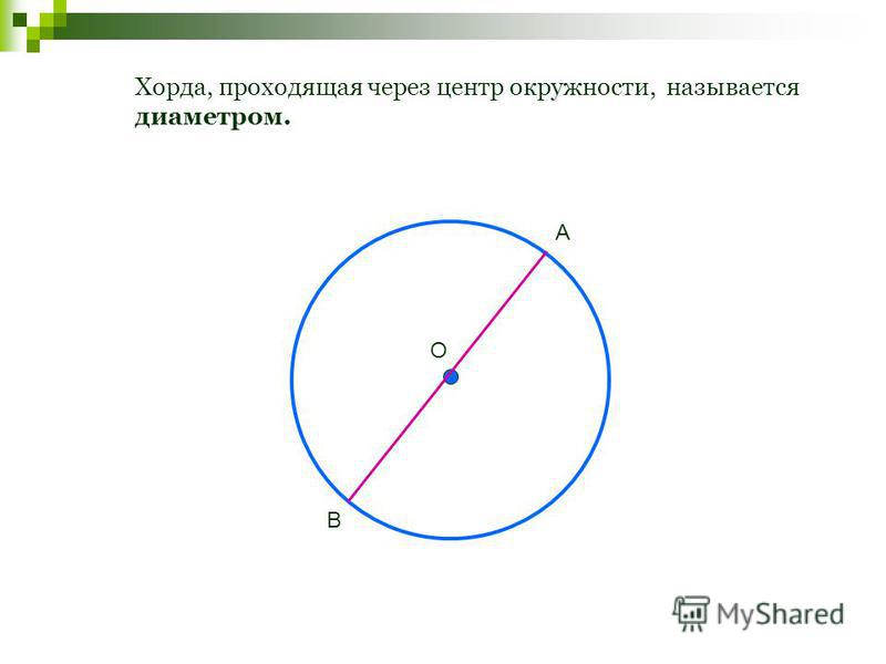 Хорда, проходящая через центр окружности, называется диаметром. О А В