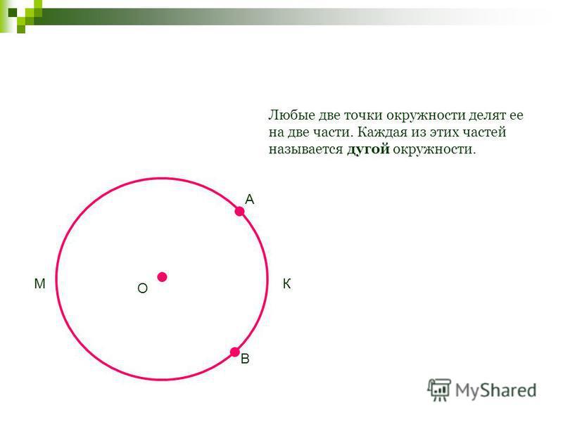 О А В Любые две точки окружности делят ее на две части. Каждая из этих частей называется дугой окружности. МК