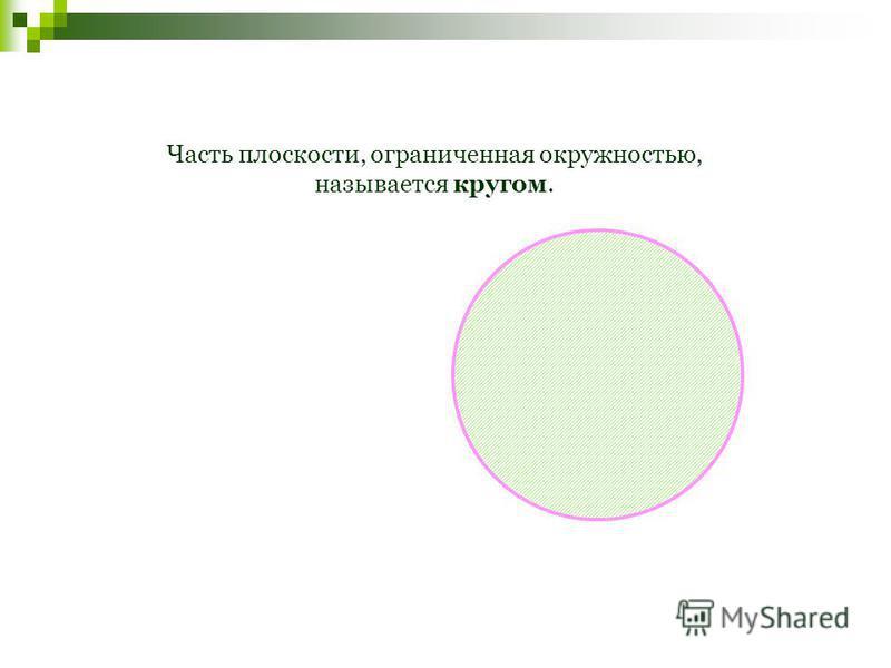 Часть плоскости, ограниченная окружностью, называется кругом.