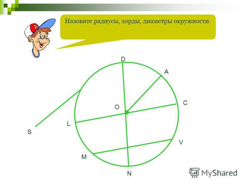 Назовите радиусы, хорды, диаметры окружности. O A D C V N M L S