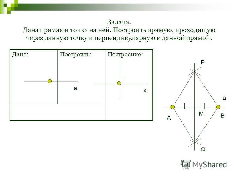 Задача. Дана прямая и точка на ней. Построить прямую, проходящую через данную точку и перпендикулярную к данной прямой. Дано:Построить:Построение: а а А В Р Q M а