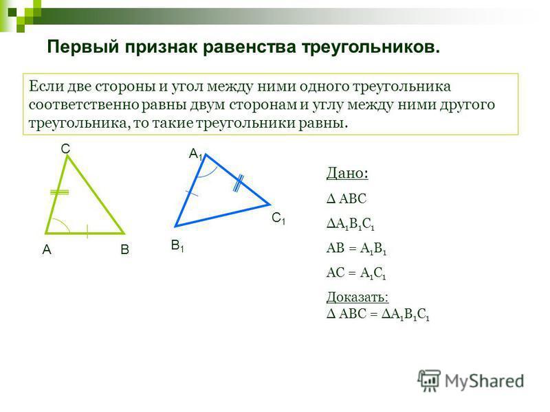 Первый признак равенства треугольников. Если две стороны и угол между ними одного треугольника соответственно равны двум сторонам и углу между ними другого треугольника, то такие треугольники равны. АВ С А1А1 С1С1 В1В1 Дано: АВС А 1 В 1 С 1 АВ = А 1