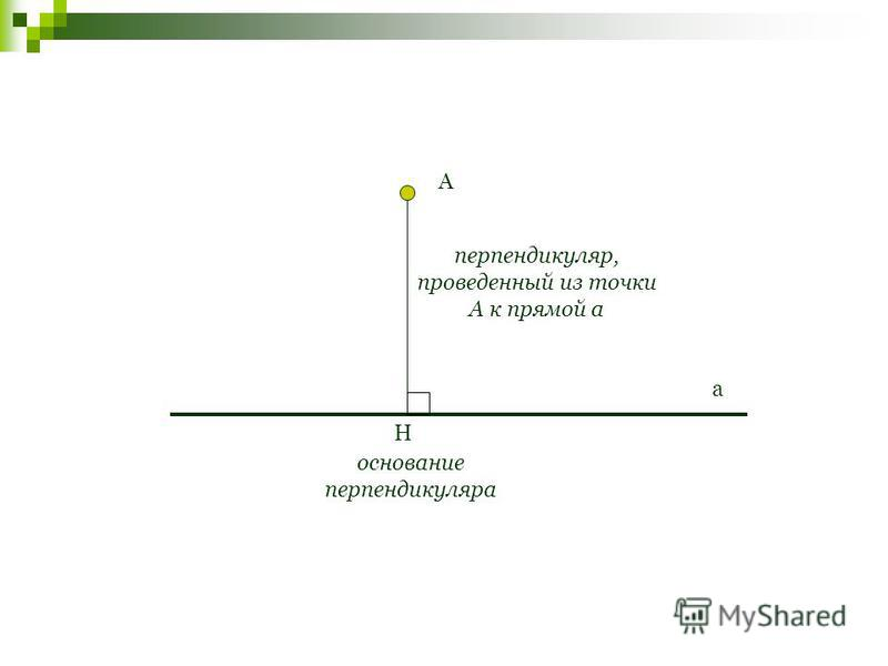 А а Н перпендикуляр, проведенный из точки А к прямой а основание перпендикуляра