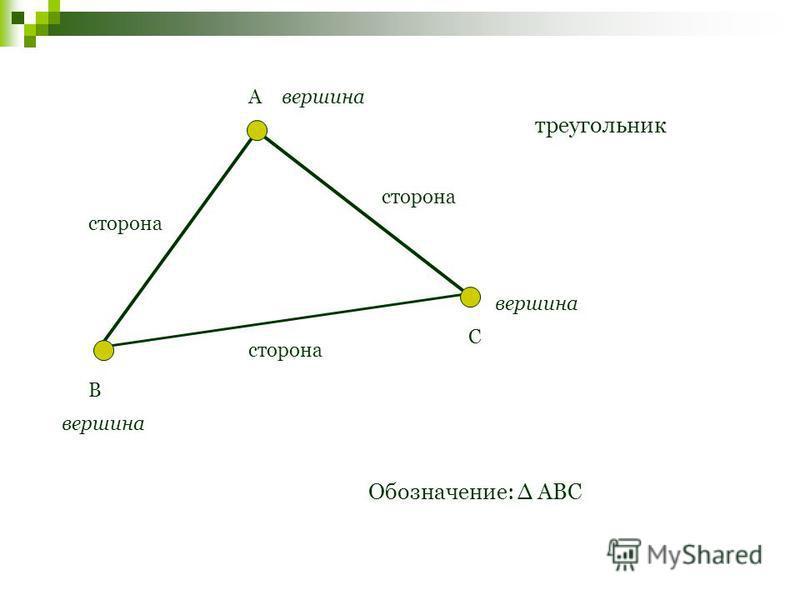 треугольник А В С вершина сторона Обозначение: АВС