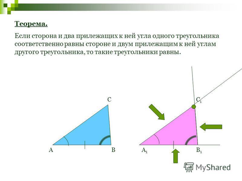 Теорема. Если сторона и два прилежащих к ней угла одного треугольника соответственно равны стороне и двум прилежащим к ней углам другого треугольника, то такие треугольники равны. А С ВА1А1 С1С1 В1В1