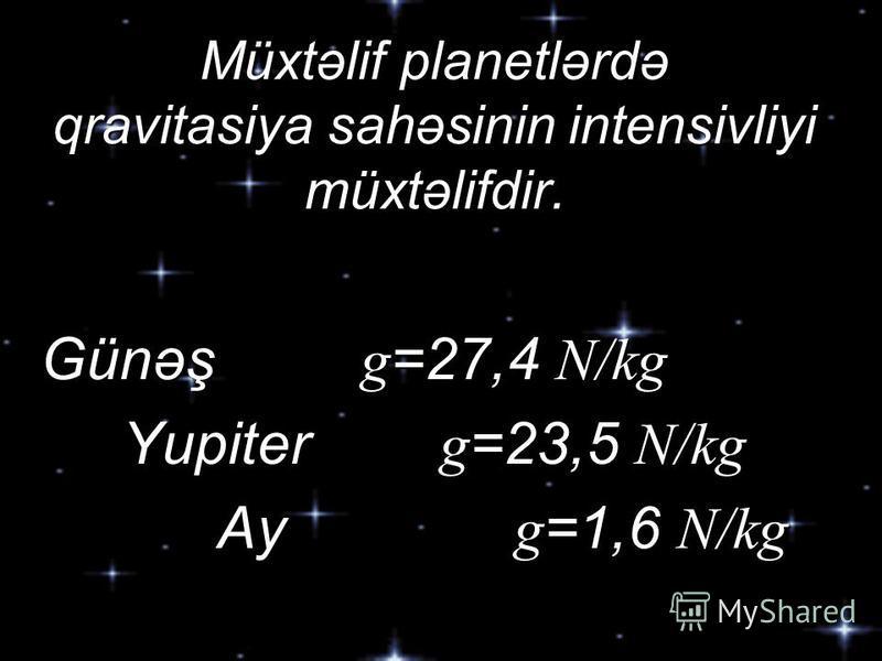 Müxtəlif planetlərdə qravitasiya sahəsinin intensivliyi müxtəlifdir. Günəş g =27,4 N/kg Yupiter g =23,5 N/kg Yupiter g =23,5 N/kg Ay g =1,6 N/kg
