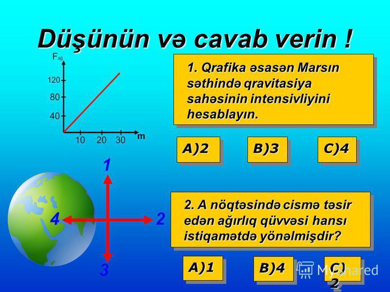 Düşünün və cavab verin ! 2. A nöqtəsində cismə təsir edən ağırlıq qüvvəsi hansı istiqamətdə yönəlmişdir? 1. Qrafika əsasən Marsın səthində qravitasiya sahəsinin intensivliyini hesablayın. A)2A)2C)4C)4B)3B)3 C) 2 A)1A)1 B)4B)4