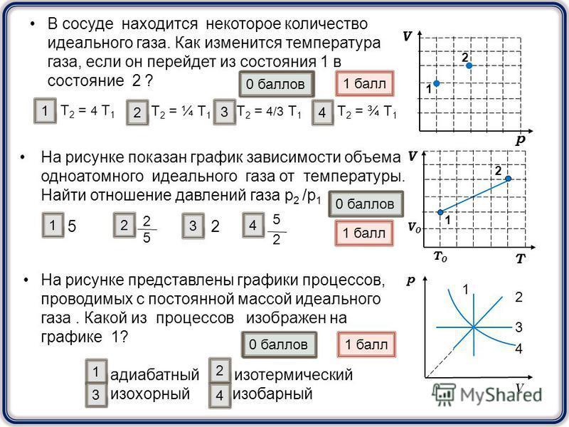 На рисунке показан график зависимости объема одноатомного идеального газа от температуры. Найти отношение давлений газа р 2 /р 1 5 2 V Т V р На рисунке представлены графики процессов, проводимых с постоянной массой идеального газа. Какой из процессов