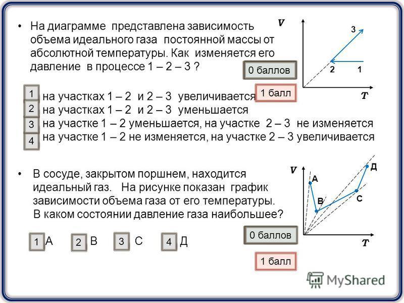 На диаграмме представлена зависимость объема идеального газа постоянной массы от абсолютной температуры. Как изменяется его давление в процессе 1 – 2 – 3 ? на участках 1 – 2 и 2 – 3 увеличивается на участках 1 – 2 и 2 – 3 уменьшается на участке 1 – 2