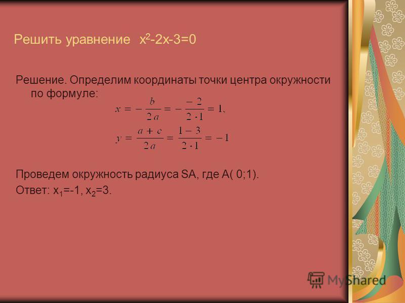Решить уравнение x 2 -2x-3=0 Решение. Определим координаты точки центра окружности по формуле: Проведем окружность радиуса SA, где A( 0;1). Ответ: x 1 =-1, x 2 =3.