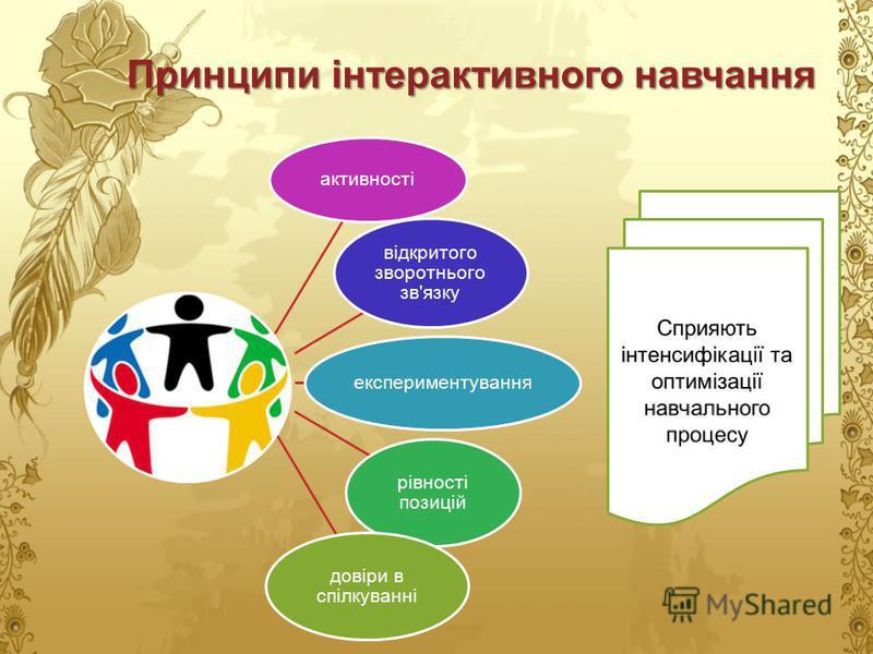 Принципи інтерактивного навчання Принципи інтерактивного навчання активності відкритого зворотнього зв'язку експериментування рівності позицій довіри в спілкуванні