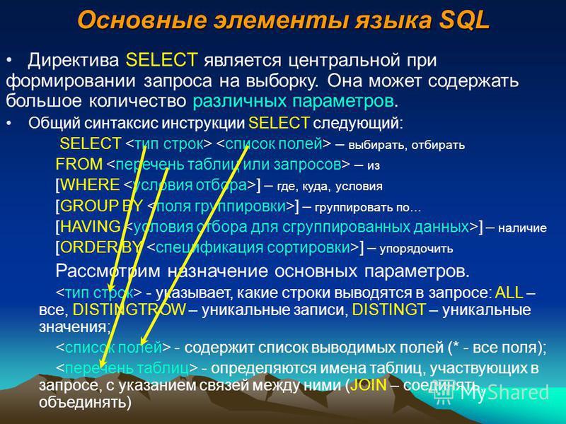 Области применения структурированных запросов В СУБД MS Access есть несколько типов запросов, которые невозможно создать Мастером или Конструктором запросов. К ним относятся, например: –запрос на объединение данных нескольких запросов и таблиц; – упр
