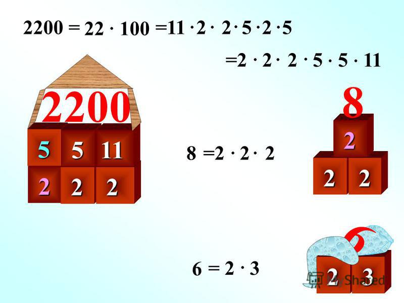 2200 = 22 100 2 5 2 5 =11 2 2 5 2 5 =2 2 2 5 5 11 2 11 2200 8=2 2 2 2 6 = 2 3 2 3 6 2 2 8
