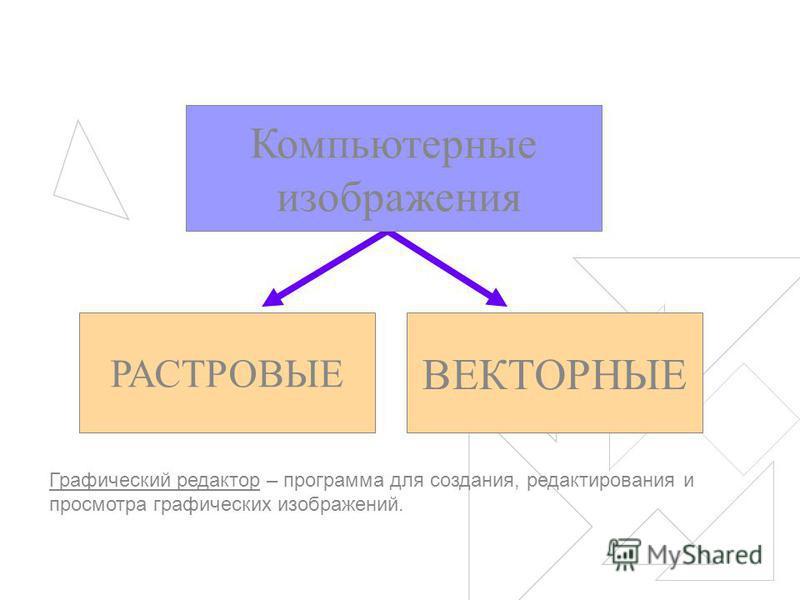 РАСТРОВЫЕ ВЕКТОРНЫЕ Компьютерные изображения Графический редактор – программа для создания, редактирования и просмотра графических изображений.