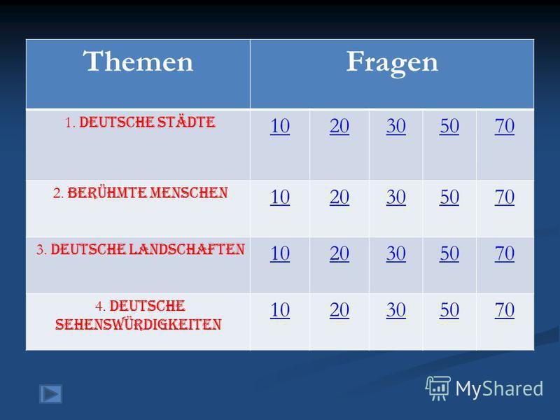 ThemenFragen 1. Deutsche Städte 1020305070 2. Berühmte Menschen 1020305070 3. Deutsche Landschaften 1020305070 4. Deutsche Sehenswürdigkeiten 1020305070