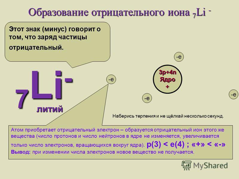 Строение атома 7 Li 3 Электрон (е) – отрицательный заряд, вращается вокруг положительного ядра. Протон (р) – положительный заряд, равен заряду электрона по модулю. Нейтрон (n) – его заряд равен нулю. Общий заряд атома равен нулю, так как число электр