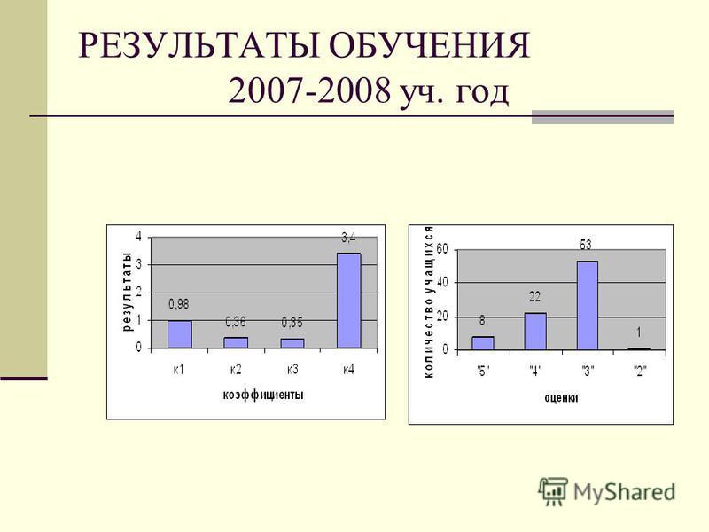 РЕЗУЛЬТАТЫ ОБУЧЕНИЯ 2007-2008 уч. год