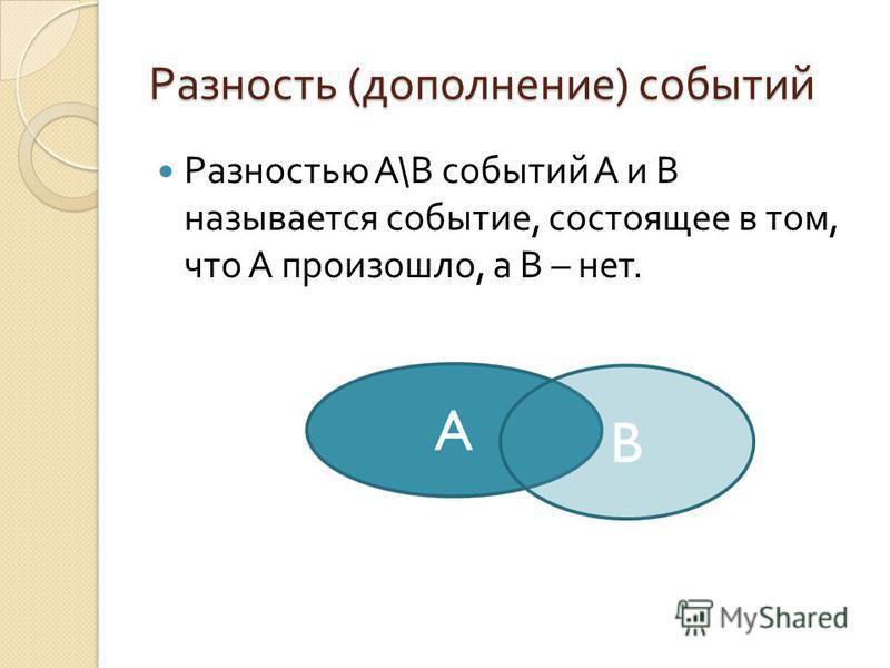 Разность ( дополнение ) событий Разностью А \B событий А и В называется событие, состоящее в том, что А произошло, а В – нет.