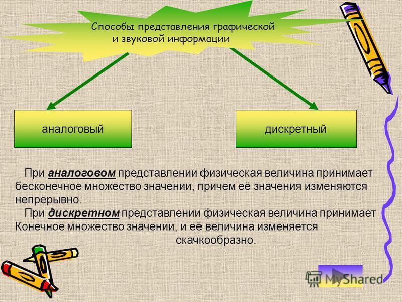 Запишем двоичную кодировку слова «file». Очевидно, в памяти компьютера оно займет 4 байта: f01100110 i01101001 l01101100 e01100101 со следующим содержанием: 01100110 01101001 01101100 01100101