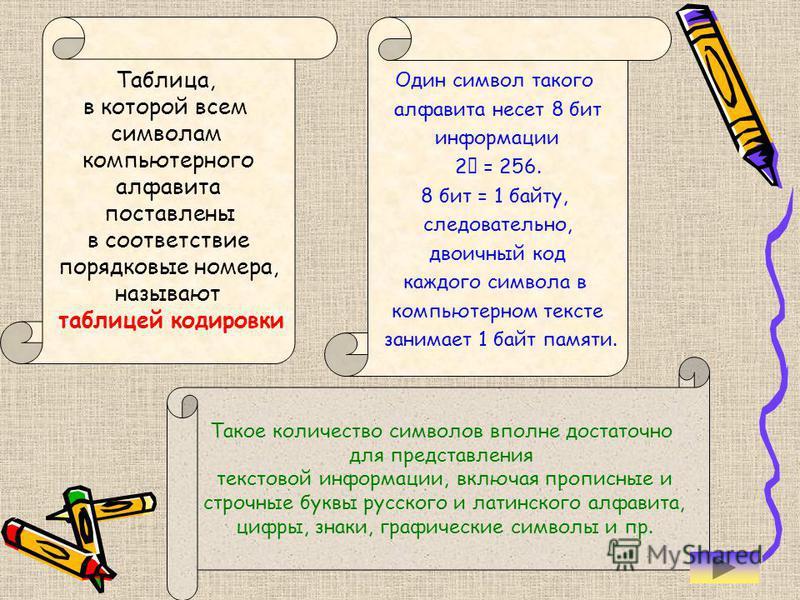 Двоичное кодирование текстовой информации