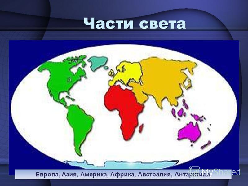 Части света Европа, Азия, Америка, Африка, Австралия, Антарктида