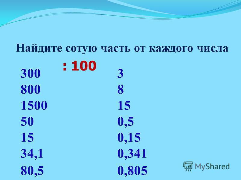 300 800 1500 50 15 34,1 80,5 : 100 Найдите сотую часть от каждого числа 3 8 15 0,5 0,15 0,341 0,805