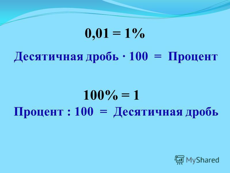 0,01 = 1% Десятичная дробь · 100 = Процент 100% = 1 Процент : 100 = Десятичная дробь