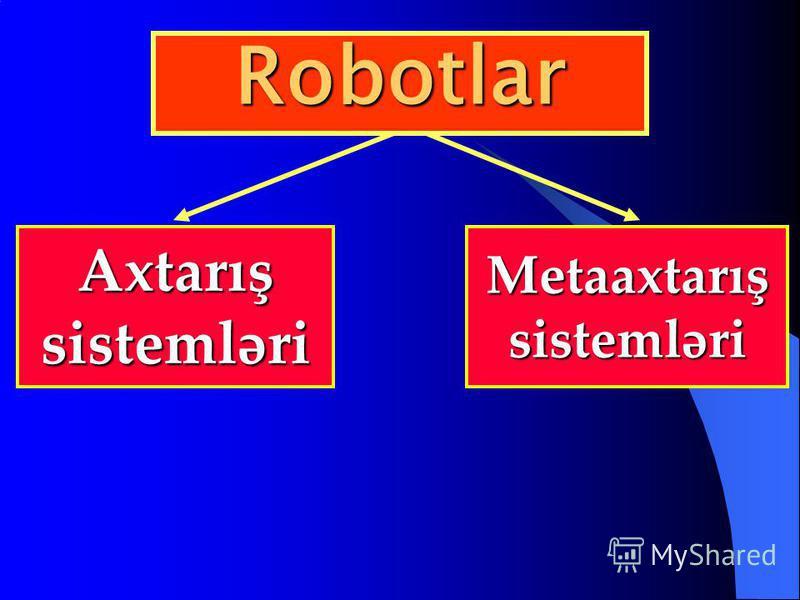 Axtarış sistemləri Metaaxtarış sistemləri Robotlar