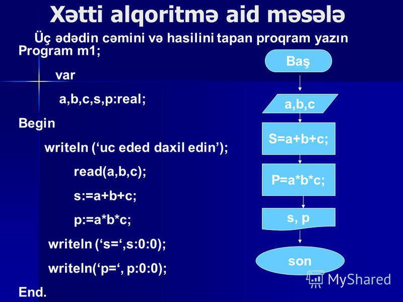Xətti alqoritmə aid məsələ Program m1; var a,b,c,s,p:real; Begin writeln (uc eded daxil edin); read(a,b,c); s:=a+b+c; p:=a*b*c; writeln (s=,s:0:0); writeln(p=, p:0:0); End. Baş a,b,c S=a+b+c; P=a*b*c; s, p son Üç ədədin cəmini və hasilini tapan proqr