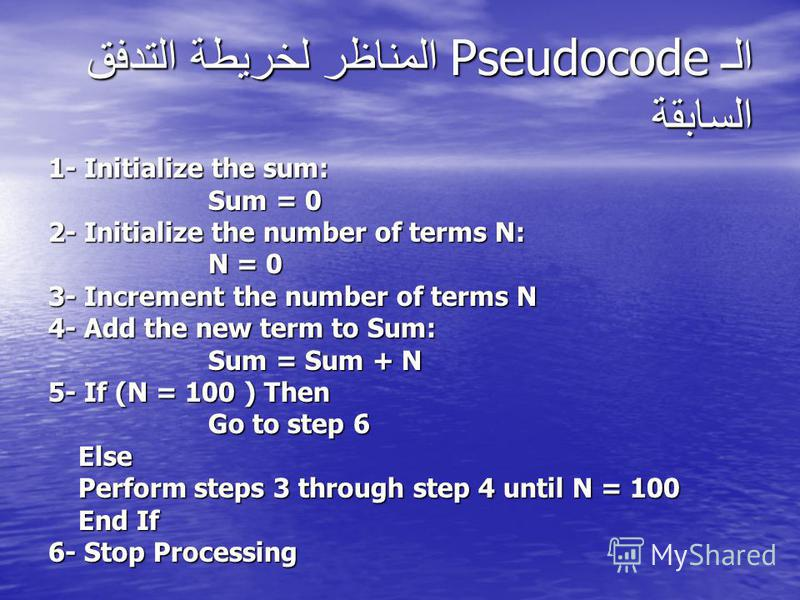 الـ Pseudocode المناظر لخريطة التدفق السابقة 1- Initialize the sum: Sum = 0 2- Initialize the number of terms N: N = 0 3- Increment the number of terms N 4- Add the new term to Sum: Sum = Sum + N 5- If (N = 100 ) Then Go to step 6 Else Perform steps