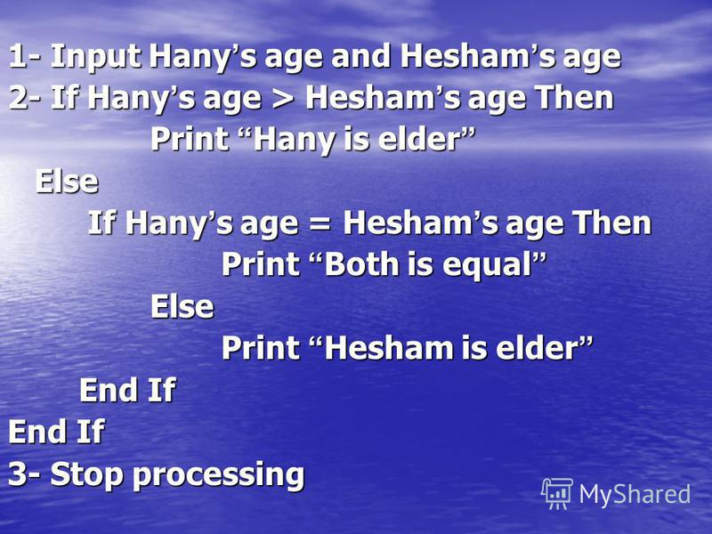 1- Input Hany s age and Hesham s age 2- If Hany s age > Hesham s age Then Print Hany is elder Print Hany is elder Else If Hany s age = Hesham s age Then If Hany s age = Hesham s age Then Print Both is equal Print Both is equal Else Print Hesham is el