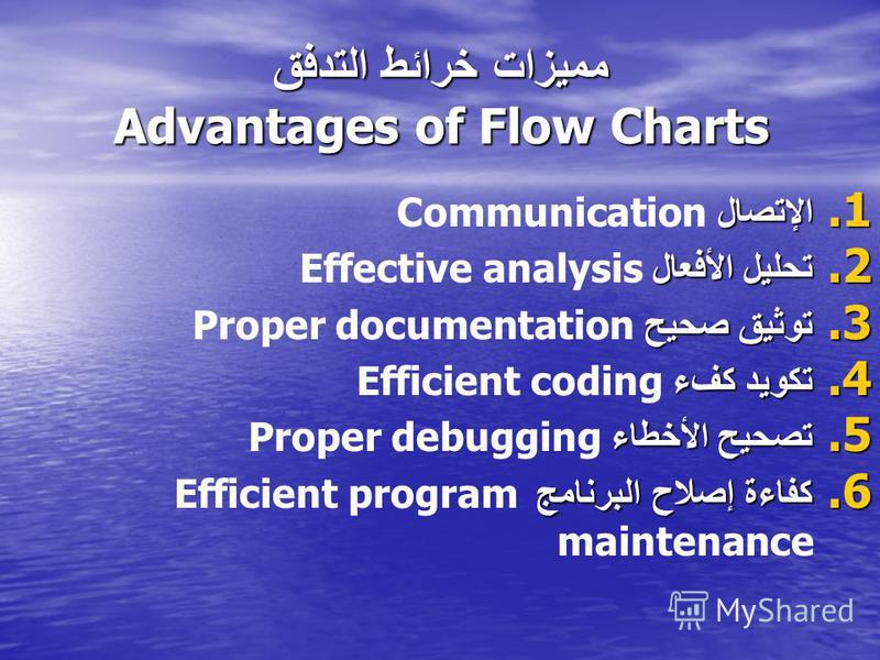مميزات خرائط التدفق Advantages of Flow Charts 1. الإتصال 1. الإتصال Communication 2. تحليل الأفعال 2. تحليل الأفعال Effective analysis 3. توثيق صحيح 3. توثيق صحيح Proper documentation 4. تكويد كفء 4. تكويد كفء Efficient coding 5. تصحيح الأخطاء 5. تصح
