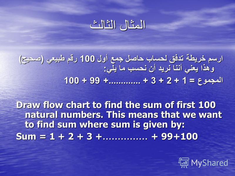 المثال الثالث ارسم خريطة تدفق لحساب حاصل جمع أول 100 رقم طبيعي ( صحيح ) وهذا يعني أننا نريد أن نحسب ما يلي : المجموع = 1 + 2 + 3 +.............+ 99 + 100 Draw flow chart to find the sum of first 100 natural numbers. This means that we want to find su
