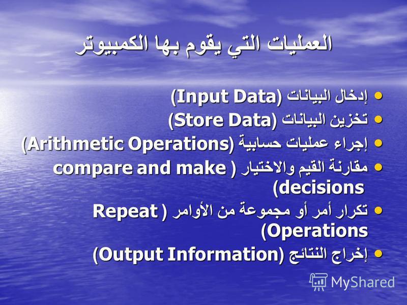 العمليات التي يقوم بها الكمبيوتر إدخال البيانات (Input Data) إدخال البيانات (Input Data) تخزين البيانات (Store Data) تخزين البيانات (Store Data) إجراء عمليات حسابية (Arithmetic Operations) إجراء عمليات حسابية (Arithmetic Operations) مقارنة القيم والا