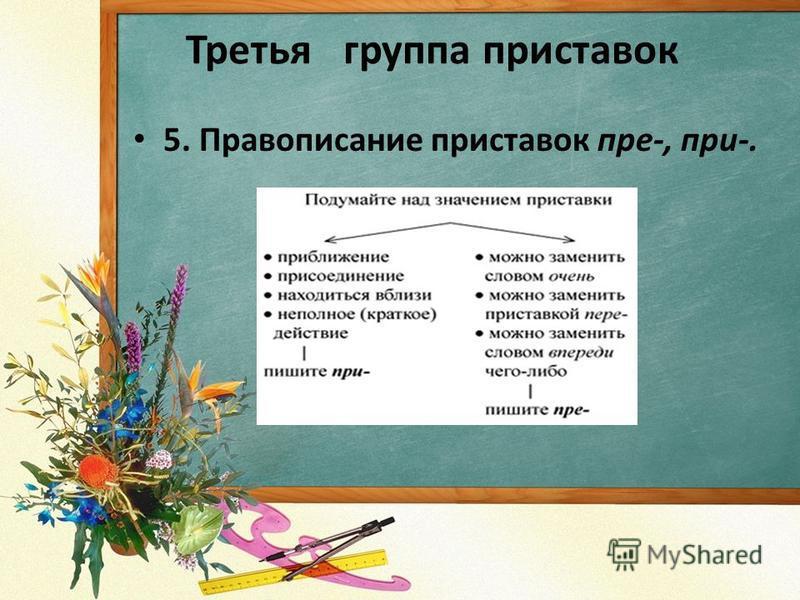 Третья группа приставок 5. Правописание приставок пре-, при-.
