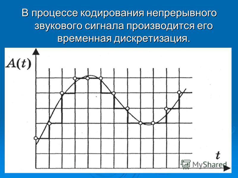 В процессе кодирования непрерывного звукового сигнала производится его временная дискретизация.