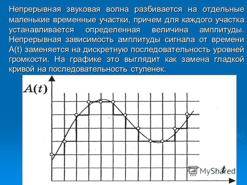 Непрерывная звуковая волна разбивается на отдельные маленькие временные участки, причем для каждого участка устанавливается определенная величина амплитуды. Непрерывная зависимость амплитуды сигнала от времени А(t) заменяется на дискретную последоват