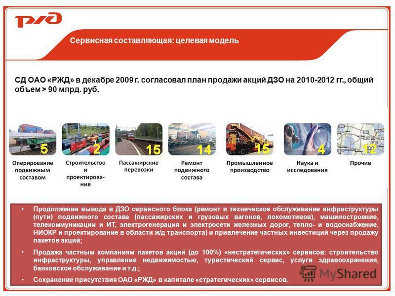 Сервисная составляющая: целевая модель Продолжение вывода в ДЗО сервисного блока (ремонт и техническое обслуживание инфраструктуры (пути) подвижного состава (пассажирских и грузовых вагонов, локомотивов), машиностроение, телекоммуникации и ИТ, электр