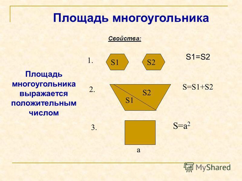 S=a 2 a 3. 1. S1S2 S1=S2 S1 S2 2. S=S1+S2 Площадь многоугольника выражается положительным числом Площадь многоугольника Свойства: