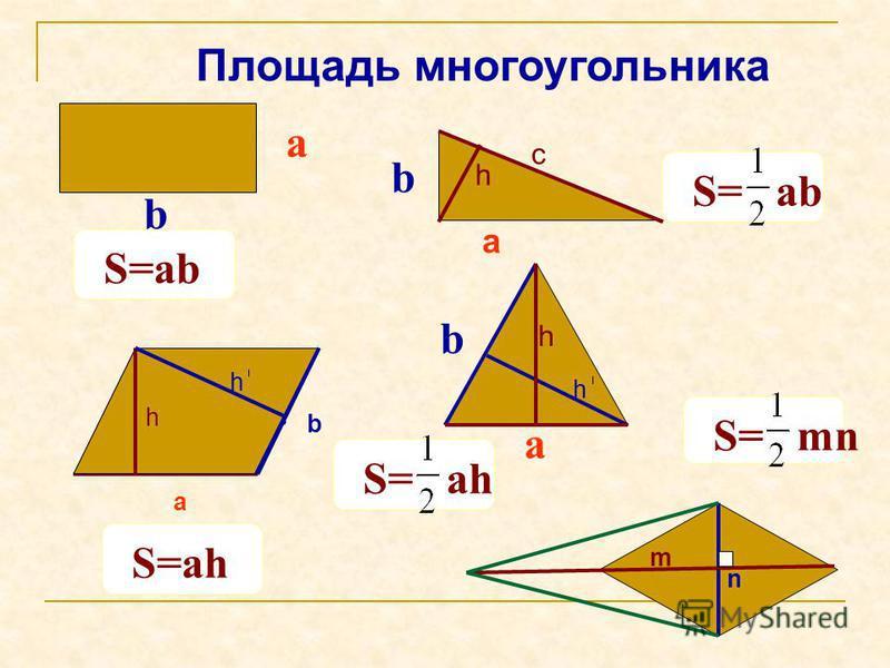 Площадь многоугольника а b b h c а а b h S=ab S= ah S= mn а h h h а b h m n