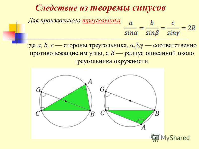 Для произвольного треугольника где a, b, c стороны треугольника, α,β,γ соответственно противолежащие им углы, а R радиус описанной около треугольника окружности. Следствие из теоремы синосов