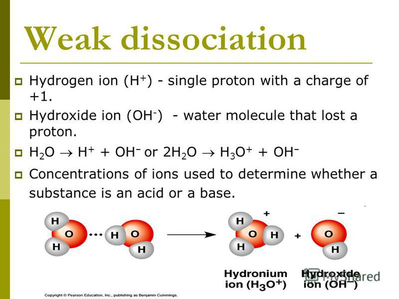 Weak dissociation Hydrogen ion (H + ) - single proton with a charge of +1. Hydroxide ion (OH - ) - water molecule that lost a proton. H 2 O H + + OH – or 2H 2 O H 3 O + + OH – Concentrations of ions used to determine whether a substance is an acid or
