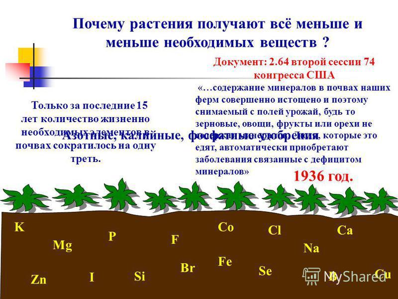 V Почему растения получают всё меньше и меньше необходимых веществ ? K Mg Ca Fe Na Si P F Zn Cu I Br Se B Co Cl Азотные, калийные, фосфатные удобрения Только за последние 15 лет количество жизненно необходимых элементов в почвах сократилось на одну т