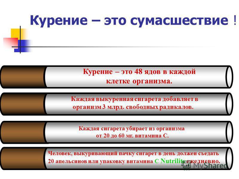 Курение – это сумасшествие ! Курение – это 48 ядов в каждой клетке организма. Каждая выкуренная сигарета добавляет в организм 3 млрд. свободных радикалов. Каждая сигарета убирает из организма от 20 до 60 мг. витамина С. Человек, выкуривающий пачку си