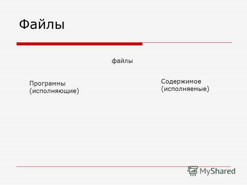 Файлы файлы Программы (исполняющие) Содержимое (исполняемые)