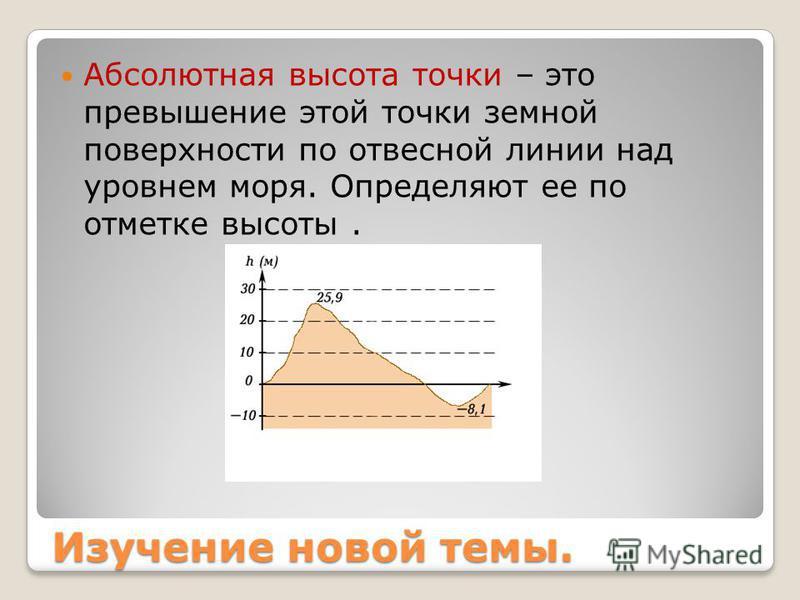 Изучение новой темы. Абсолютная высота точки – это превышение этой точки земной поверхности по отвесной линии над уровнем моря. Определяют ее по отметке высоты.