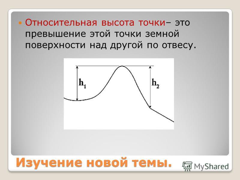 Изучение новой темы. Относительная высота точки– это превышение этой точки земной поверхности над другой по отвесу.